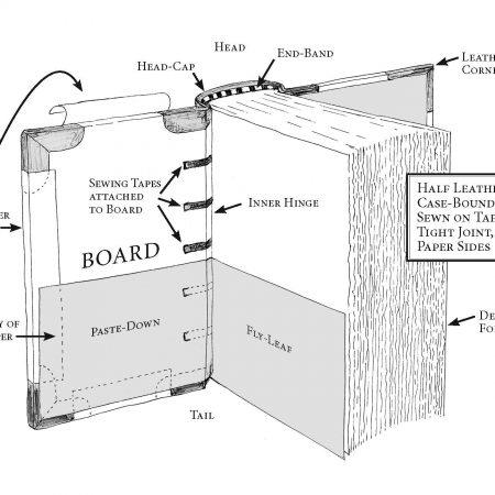 1-109: Book Anatomy